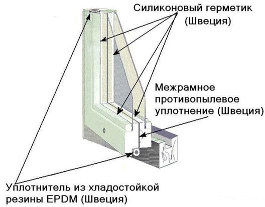 utepleniye-okon-3